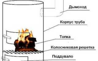 Изготовление металлической печи самостоятельно