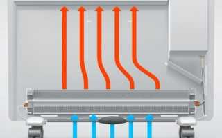 Какой нагревательный элемент лучше в конвекторе