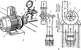 Описание водяного конвектора «Универсал ТБ» КСК-20