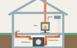 Камин для отопления дома с воздушным контуром — какой лучше